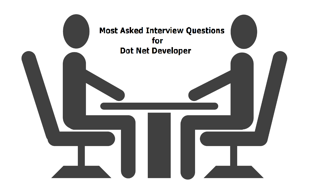 Interview Questions for Dot Net Developers